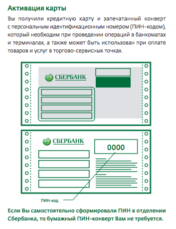 Активация банковской карты